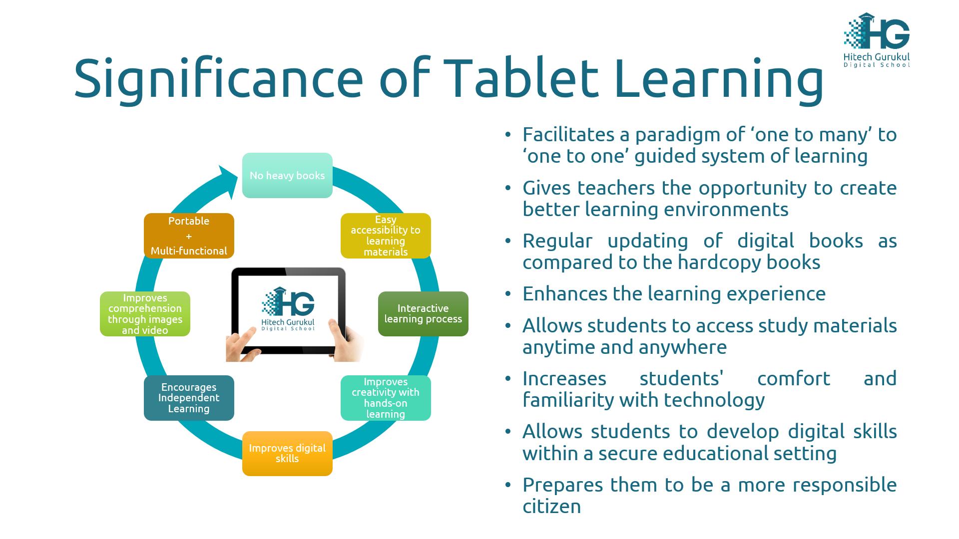 Best CBSE School in kota - tablet learning center